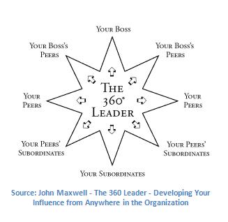 360 Leader_0